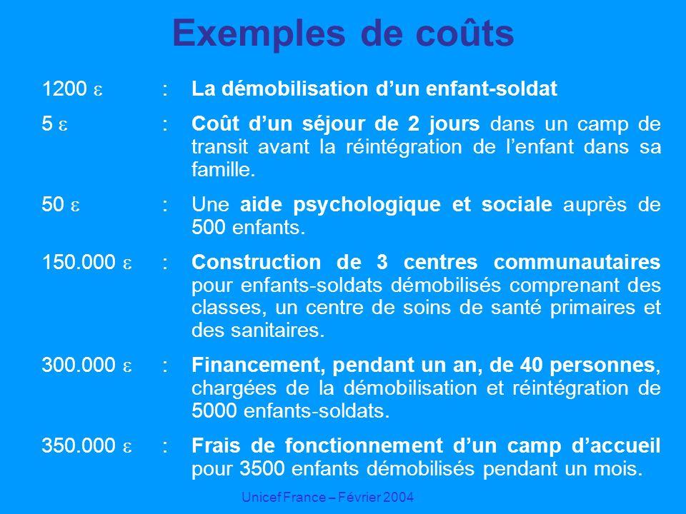 Unicef France – Février 2004 Exemples de coûts 1200 :La démobilisation dun enfant-soldat 5 :Coût dun séjour de 2 jours dans un camp de transit avant l