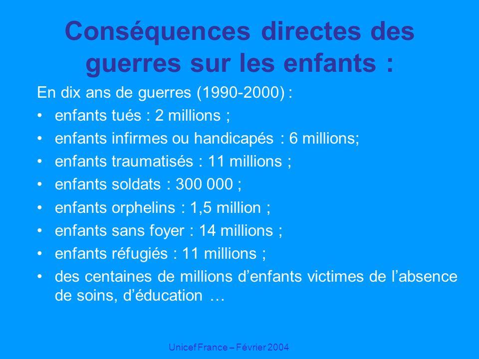 Unicef France – Février 2004 Conséquences directes des guerres sur les enfants : En dix ans de guerres (1990-2000) : enfants tués : 2 millions ; enfan