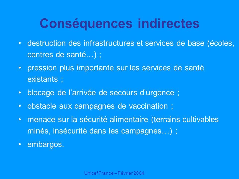 Unicef France – Février 2004 Conséquences indirectes destruction des infrastructures et services de base (écoles, centres de santé…) ; pression plus i