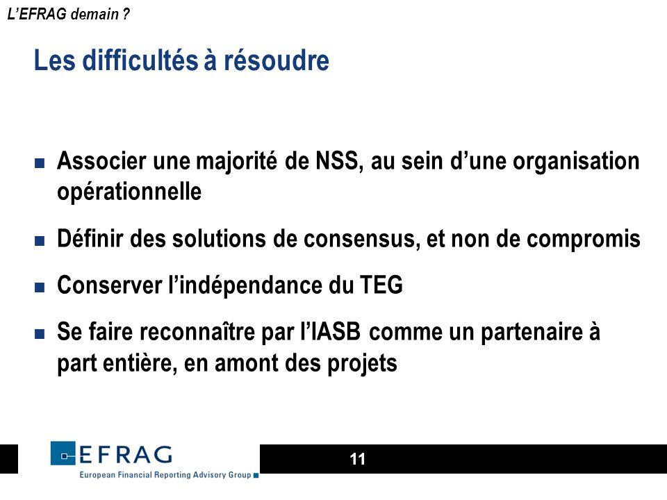 11 Les difficultés à résoudre Associer une majorité de NSS, au sein dune organisation opérationnelle Définir des solutions de consensus, et non de com