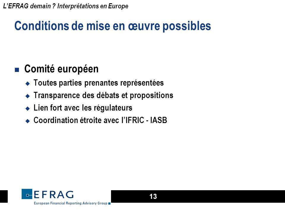 13 Conditions de mise en œuvre possibles Comité européen Toutes parties prenantes représentées Transparence des débats et propositions Lien fort avec