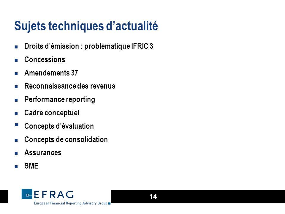 14 Sujets techniques dactualité Droits démission : problématique IFRIC 3 Concessions Amendements 37 Reconnaissance des revenus Performance reporting C