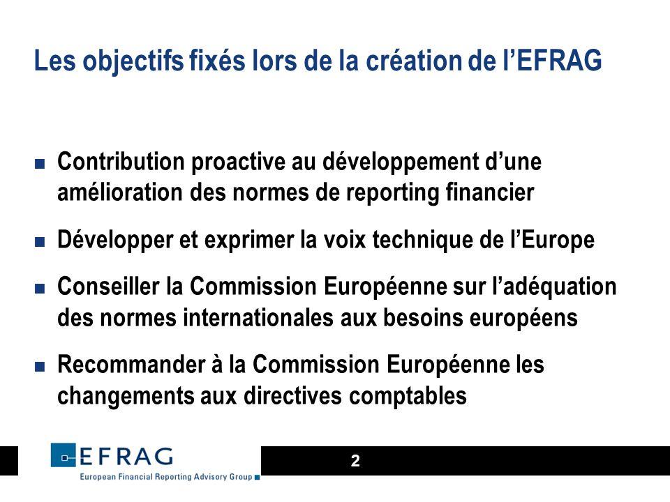 2 Les objectifs fixés lors de la création de lEFRAG Contribution proactive au développement dune amélioration des normes de reporting financier Dévelo