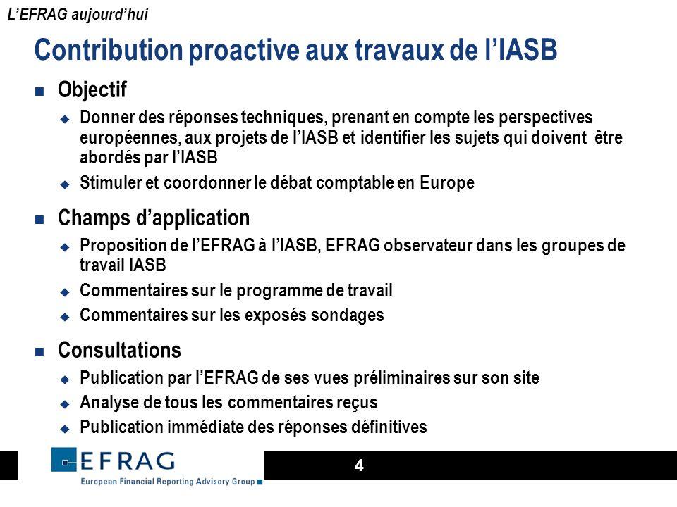 4 Contribution proactive aux travaux de lIASB Objectif Donner des réponses techniques, prenant en compte les perspectives européennes, aux projets de