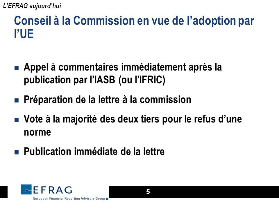 5 Conseil à la Commission en vue de ladoption par lUE Appel à commentaires immédiatement après la publication par lIASB (ou lIFRIC) Préparation de la