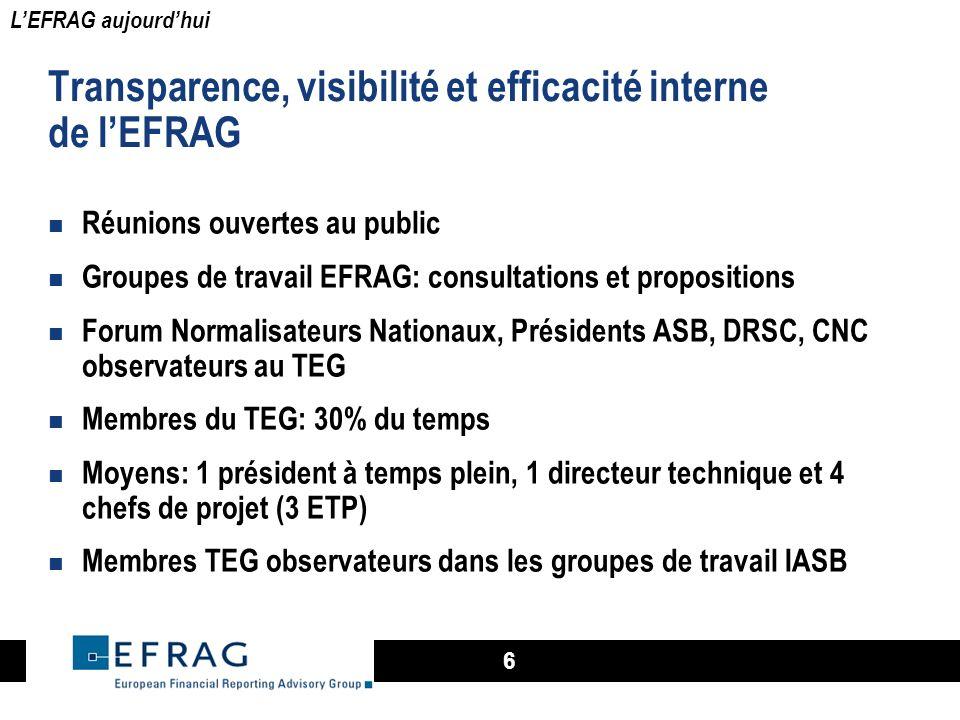 6 Transparence, visibilité et efficacité interne de lEFRAG Réunions ouvertes au public Groupes de travail EFRAG: consultations et propositions Forum N