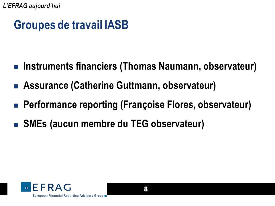 8 Groupes de travail IASB Instruments financiers (Thomas Naumann, observateur) Assurance (Catherine Guttmann, observateur) Performance reporting (Fran