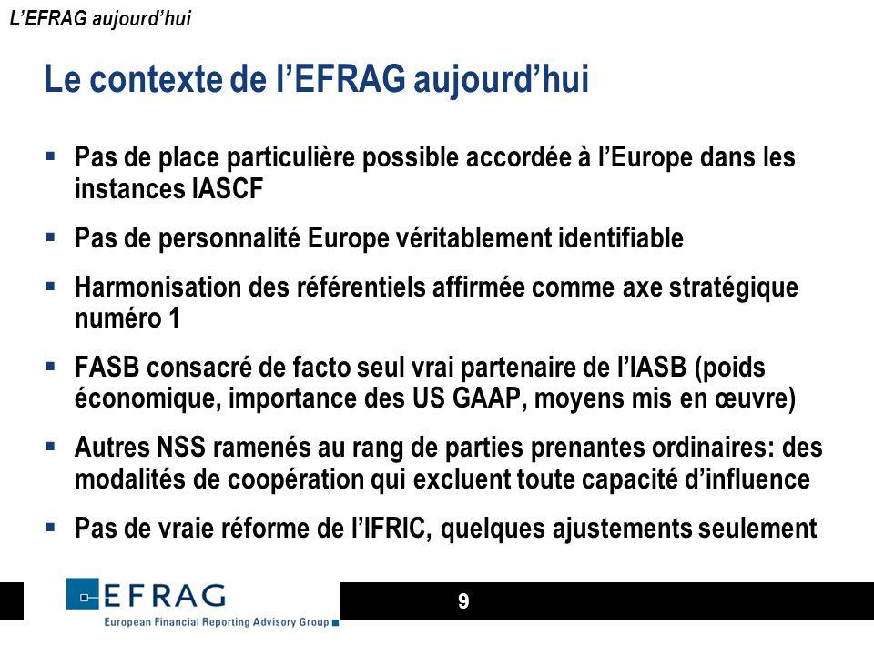 9 Le contexte de lEFRAG aujourdhui Pas de place particulière possible accordée à lEurope dans les instances IASCF Pas de personnalité Europe véritable