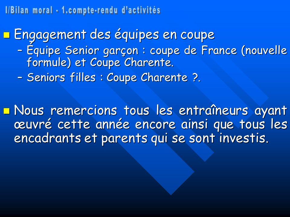 Engagement des équipes en coupe Engagement des équipes en coupe –Équipe Senior garçon : coupe de France (nouvelle formule) et Coupe Charente.