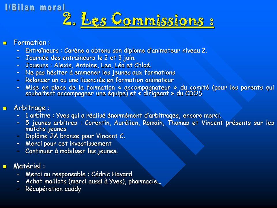 2. Les Commissions : Formation : Formation : –Entraîneurs : Carène a obtenu son diplome danimateur niveau 2. –Journée des entraineurs le 2 et 3 juin.