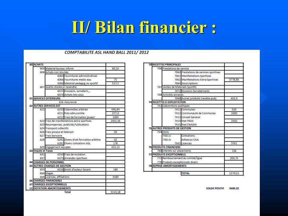 II/ Bilan financier :