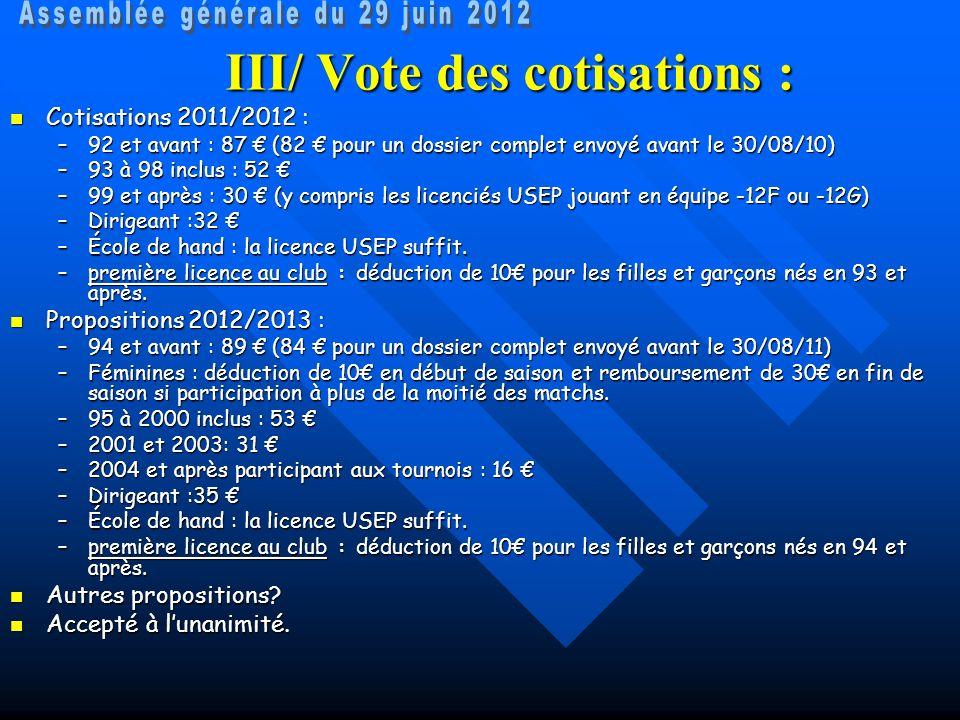 III/ Vote des cotisations : Cotisations 2011/2012 : Cotisations 2011/2012 : –92 et avant : 87 (82 pour un dossier complet envoyé avant le 30/08/10) –93 à 98 inclus : 52 –93 à 98 inclus : 52 –99 et après : 30 (y compris les licenciés USEP jouant en équipe -12F ou -12G) –Dirigeant :32 –Dirigeant :32 –École de hand : la licence USEP suffit.