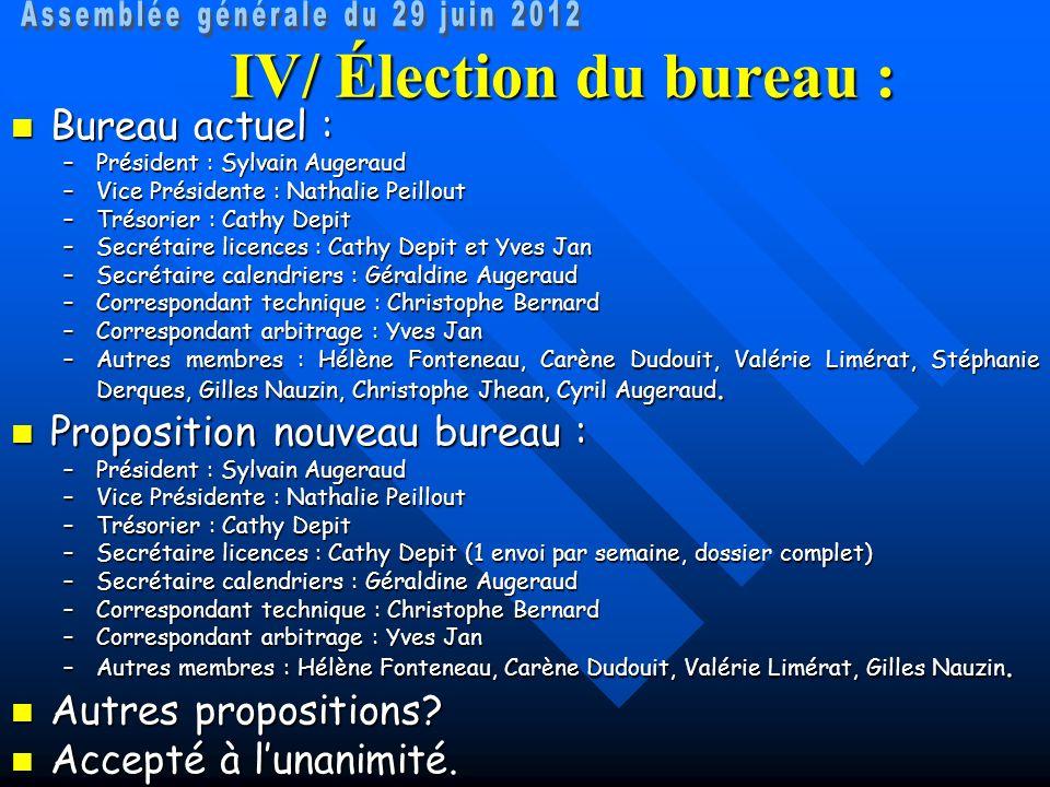 IV/ Élection du bureau : Bureau actuel : Bureau actuel : –Président : Sylvain Augeraud –Vice Présidente : Nathalie Peillout –Trésorier : Cathy Depit –