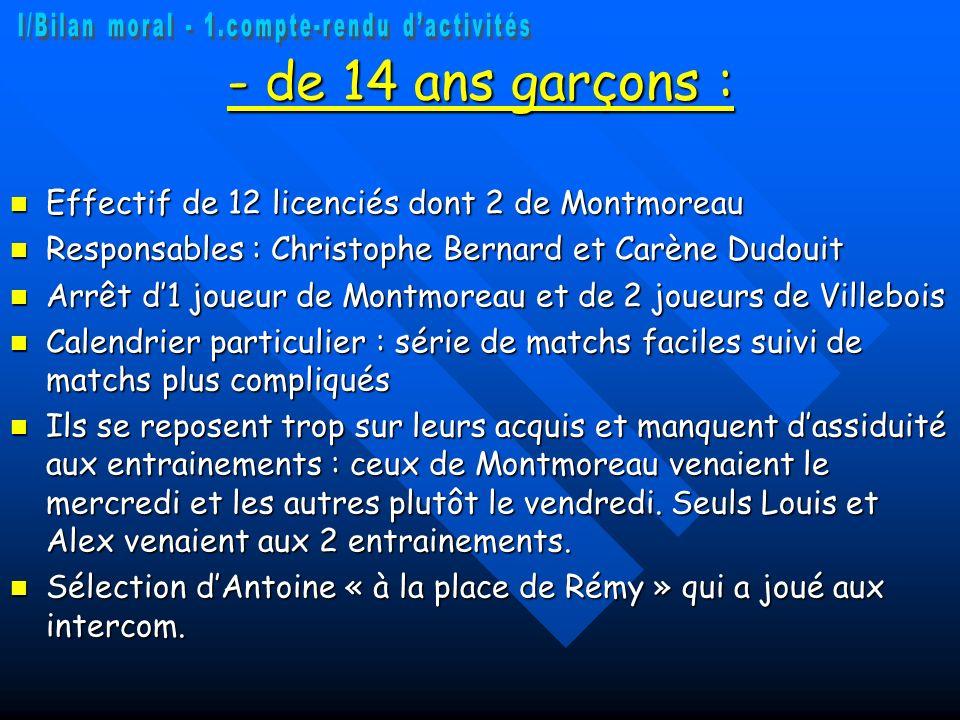 - de 14 ans garçons : Effectif de 12 licenciés dont 2 de Montmoreau Effectif de 12 licenciés dont 2 de Montmoreau Responsables : Christophe Bernard et