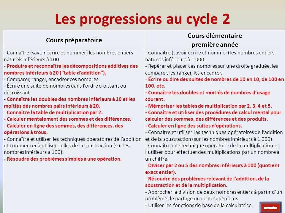 Les progressions au cycle 2 Cours préparatoire Cours élémentaire première année - Connaître (savoir écrire et nommer) les nombres entiers naturels inf