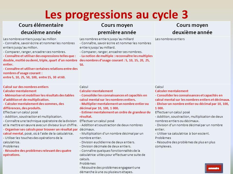 Les progressions au cycle 3 Cours élémentaire deuxième année Cours moyen première année Cours moyen deuxième année Les nombres entiers jusquau million