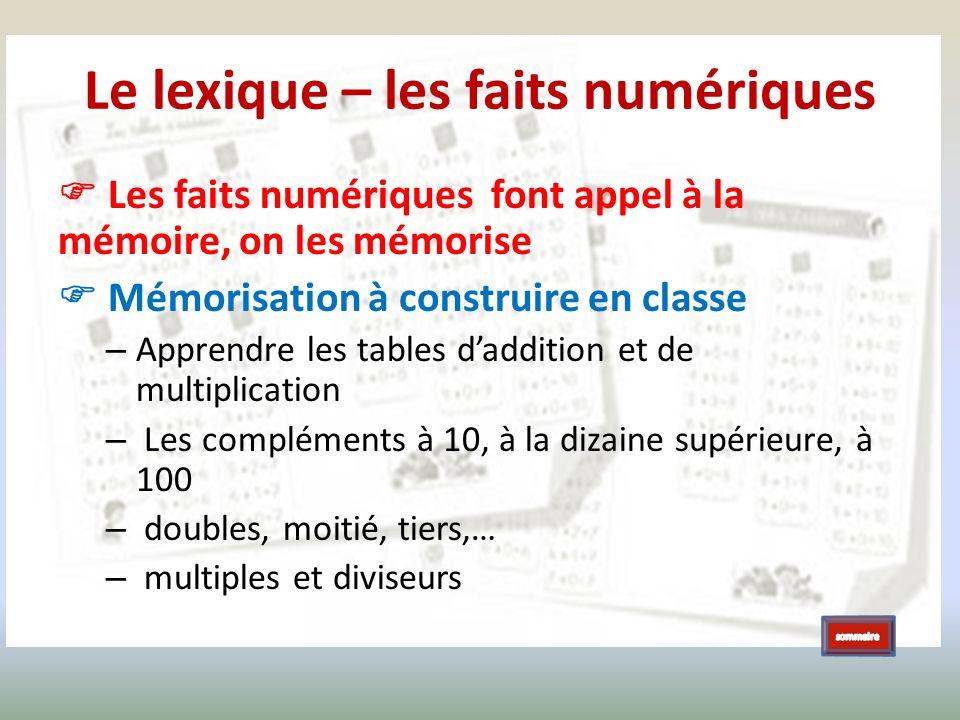 Le lexique – les faits numériques Les faits numériques font appel à la mémoire, on les mémorise Mémorisation à construire en classe – Apprendre les ta