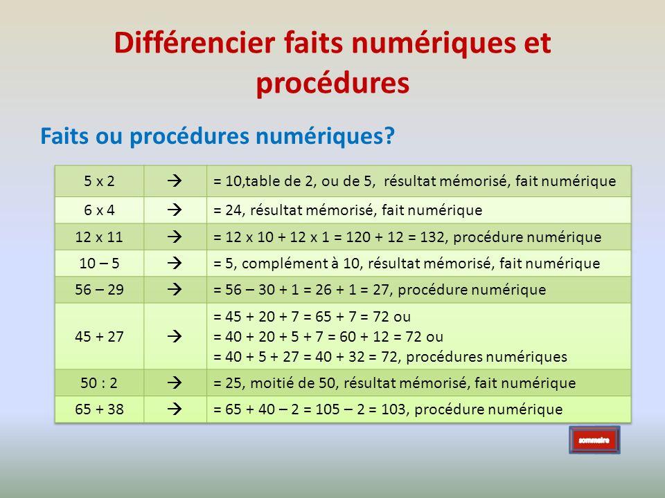 Différencier faits numériques et procédures Faits ou procédures numériques?