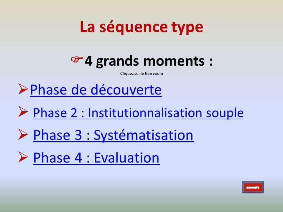La séquence type 4 grands moments : Cliquez sur le lien voulu Phase de découverte Phase 2 : Institutionnalisation souple Phase 3 : Systématisation Pha