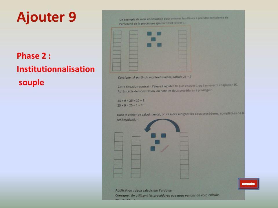 Ajouter 9 Phase 2 : Institutionnalisation souple