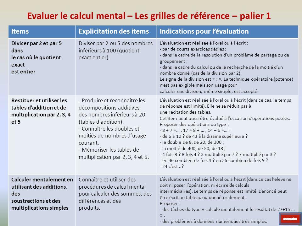 Evaluer le calcul mental – Les grilles de référence – palier 1 ItemsExplicitation des itemsIndications pour lévaluation Diviser par 2 et par 5 dans le