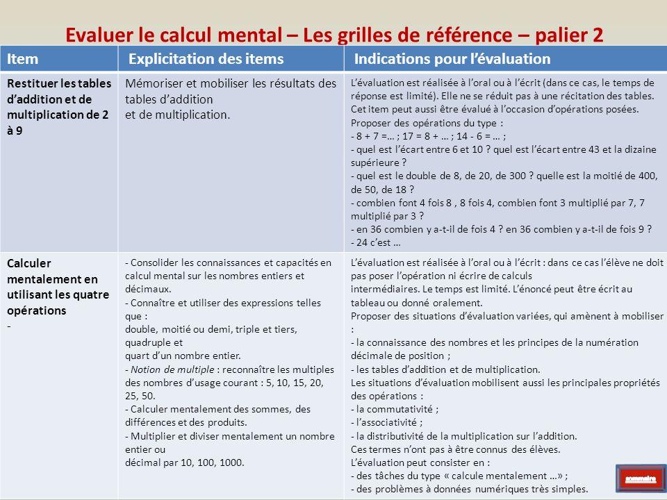 Evaluer le calcul mental – Les grilles de référence – palier 2 Item Explicitation des items Indications pour lévaluation Restituer les tables dadditio