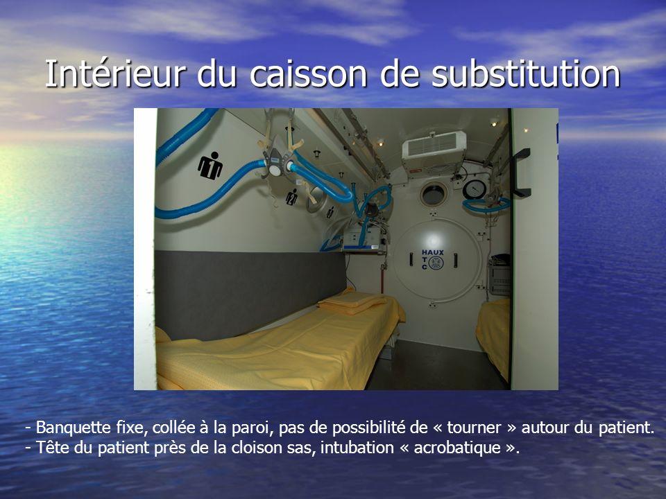Intérieur du caisson de substitution - Banquette fixe, collée à la paroi, pas de possibilité de « tourner » autour du patient. - Tête du patient près