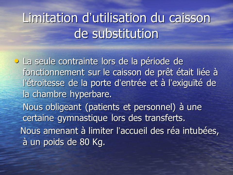 Limitation d utilisation du caisson de substitution La seule contrainte lors de la période de fonctionnement sur le caisson de prêt était liée à l étr