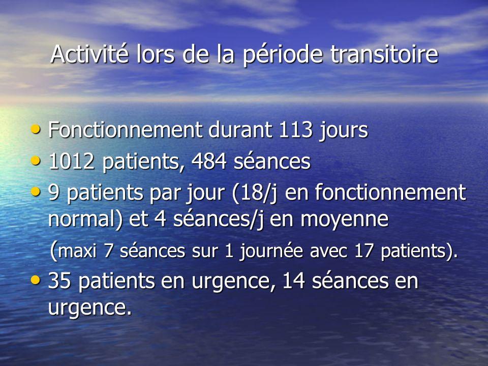 Activité lors de la période transitoire Fonctionnement durant 113 jours Fonctionnement durant 113 jours 1012 patients, 484 séances 1012 patients, 484