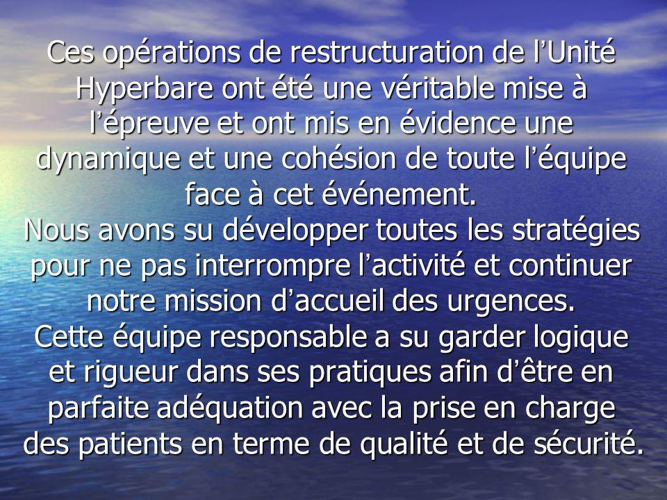 Ces opérations de restructuration de l Unité Hyperbare ont été une véritable mise à l épreuve et ont mis en évidence une dynamique et une cohésion de