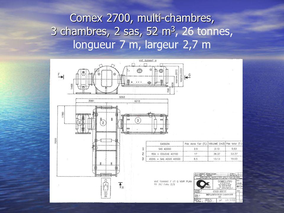 Comex 2700, multi-chambres, 3 chambres, 2 sas, 52 m 3 Comex 2700, multi-chambres, 3 chambres, 2 sas, 52 m 3, 26 tonnes, longueur 7 m, largeur 2,7 m