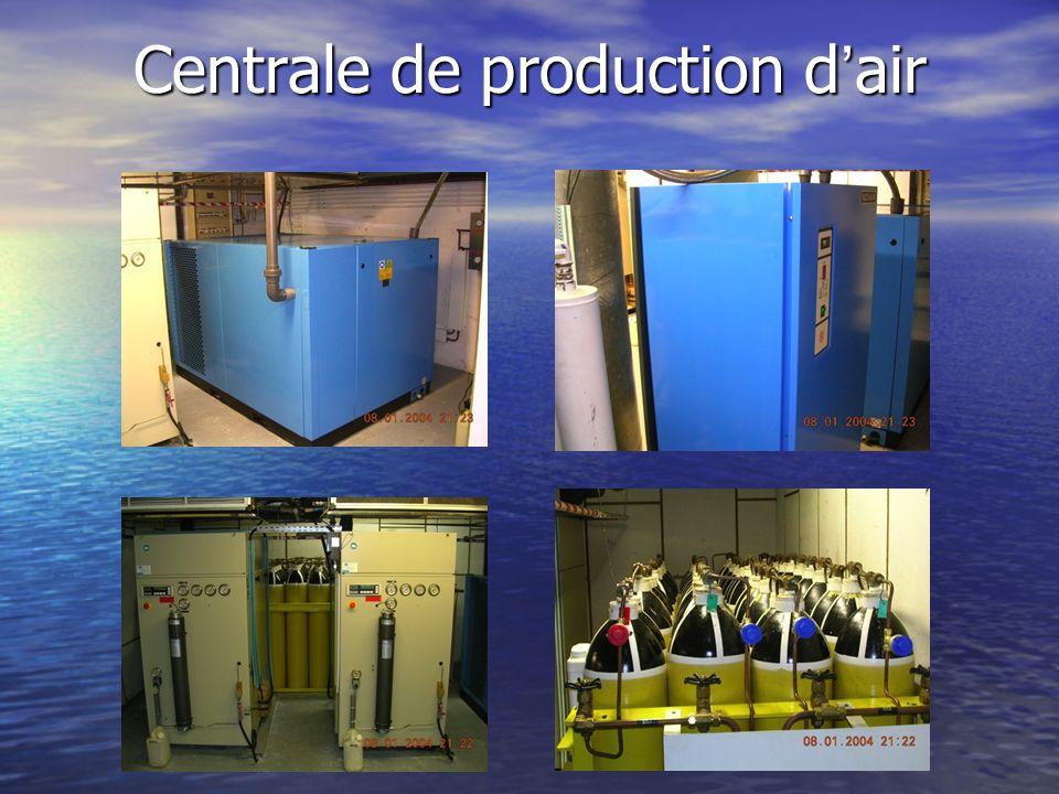 Nos objectifs Transférer l ensemble des équipements du caisson Comex et son unité de production d air, du pavillon W au pavillon G.