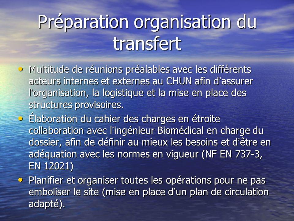 Préparation organisation du transfert Multitude de réunions préalables avec les différents acteurs internes et externes au CHUN afin d assurer l organ