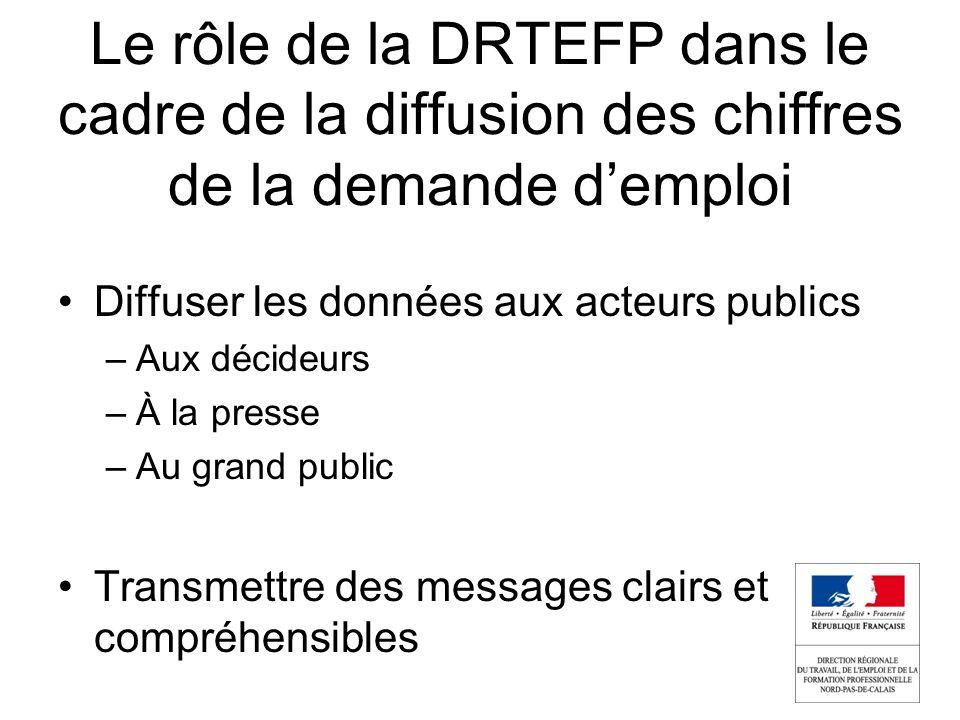 Le rôle de la DRTEFP dans le cadre de la diffusion des chiffres de la demande demploi Diffuser les données aux acteurs publics –Aux décideurs –À la pr
