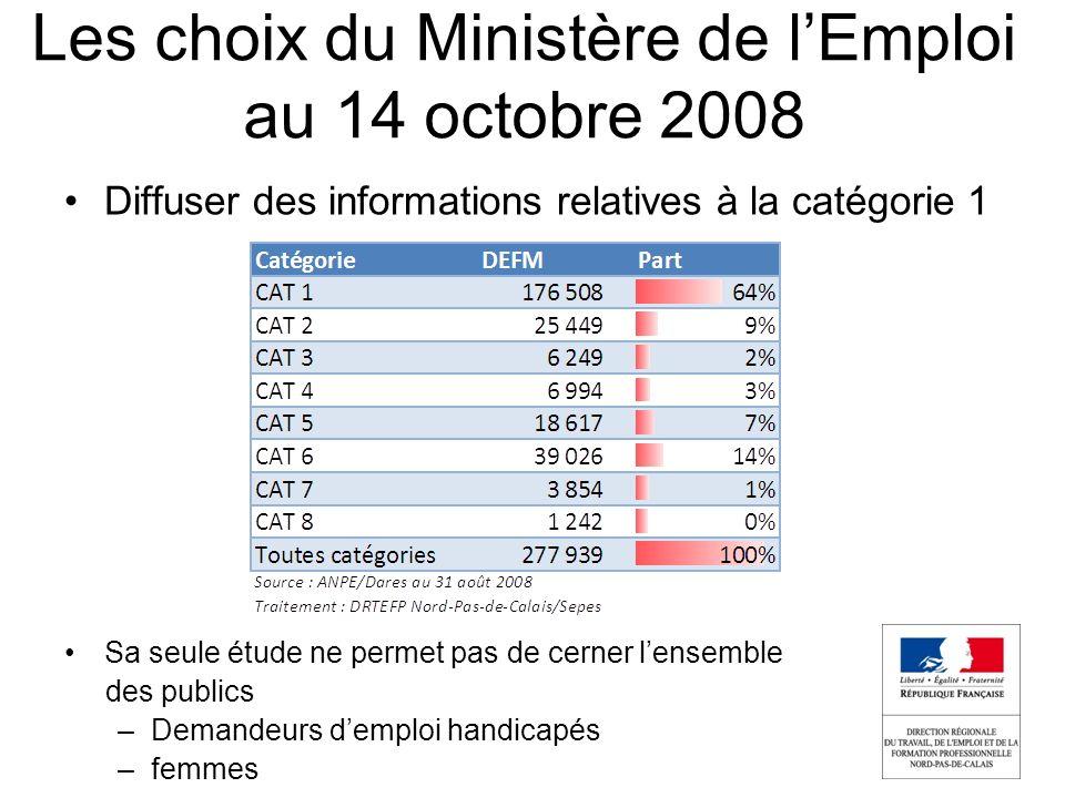 Les choix du Ministère de lEmploi au 14 octobre 2008 Diffuser des informations relatives à la catégorie 1 Sa seule étude ne permet pas de cerner lense
