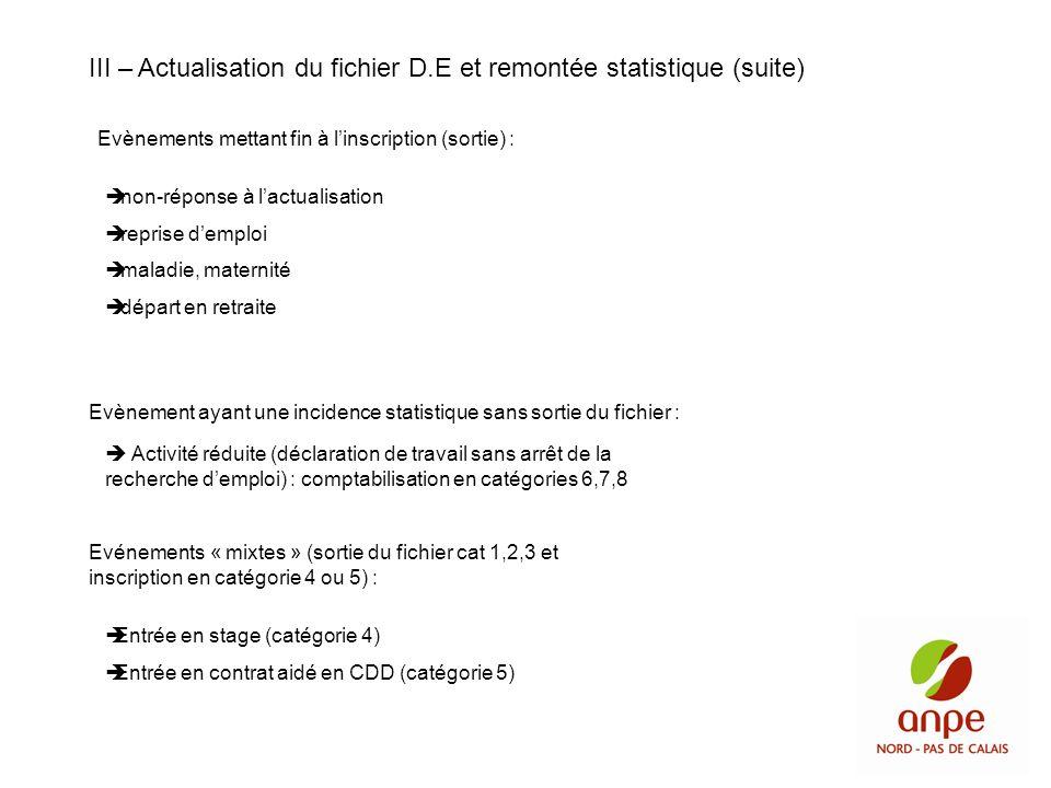 III – Actualisation du fichier D.E et remontée statistique (suite) Evènements mettant fin à linscription (sortie) : non-réponse à lactualisation repri