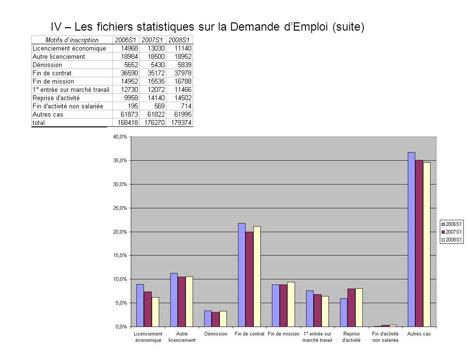 IV – Les fichiers statistiques sur la Demande dEmploi (suite)