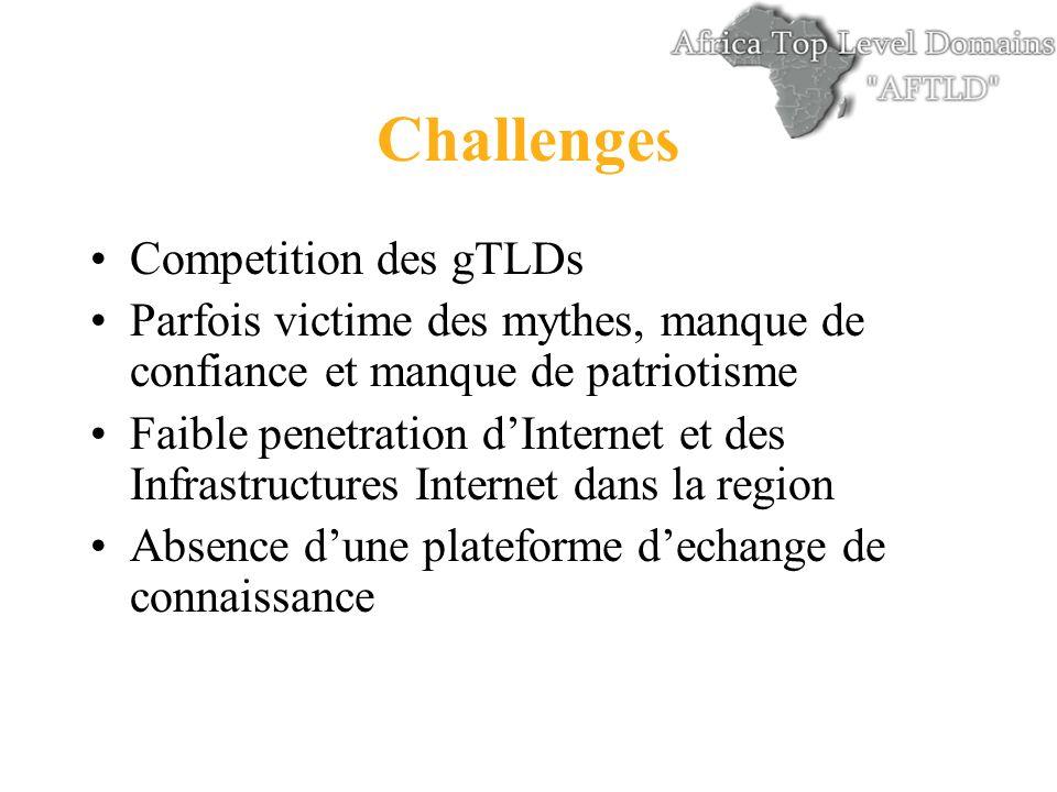 Challenges Competition des gTLDs Parfois victime des mythes, manque de confiance et manque de patriotisme Faible penetration dInternet et des Infrastructures Internet dans la region Absence dune plateforme dechange de connaissance