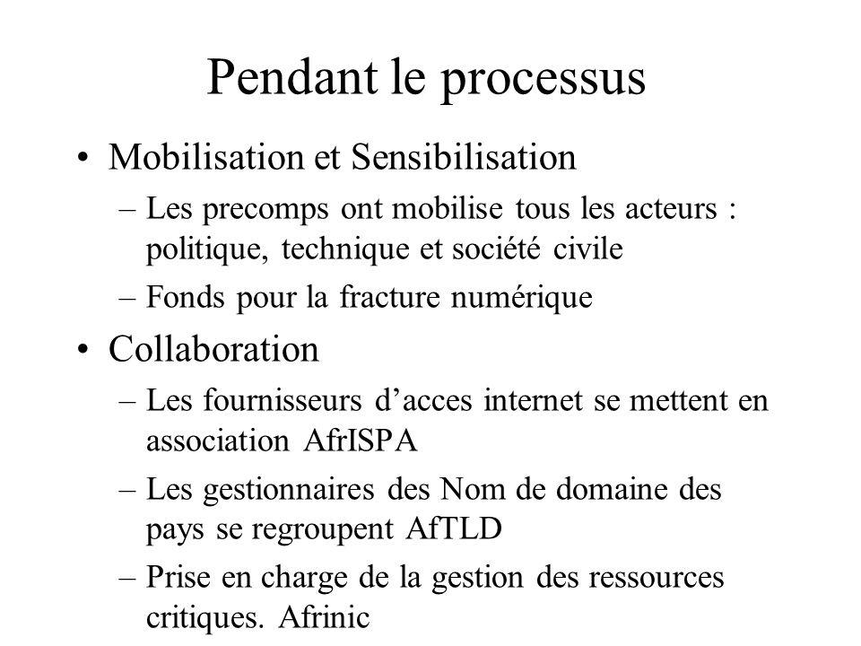 Pendant le processus Mobilisation et Sensibilisation –Les precomps ont mobilise tous les acteurs : politique, technique et société civile –Fonds pour