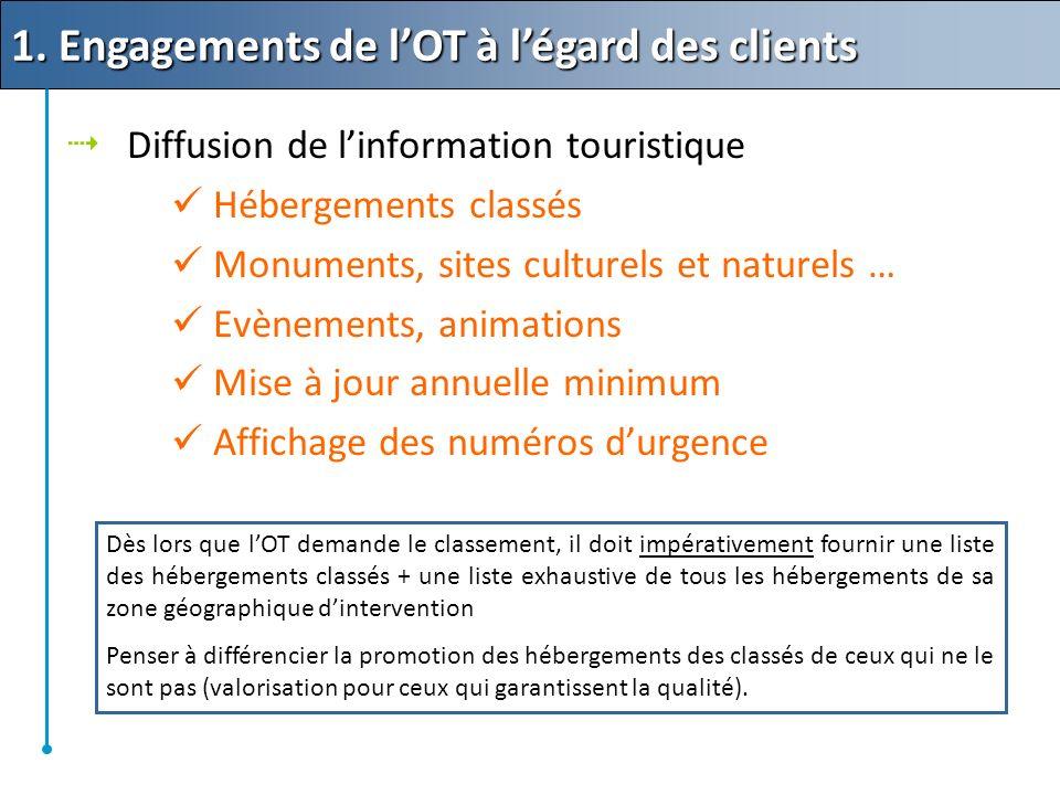 Diffusion de linformation touristique Hébergements classés Monuments, sites culturels et naturels … Evènements, animations Mise à jour annuelle minimum Affichage des numéros durgence 1.