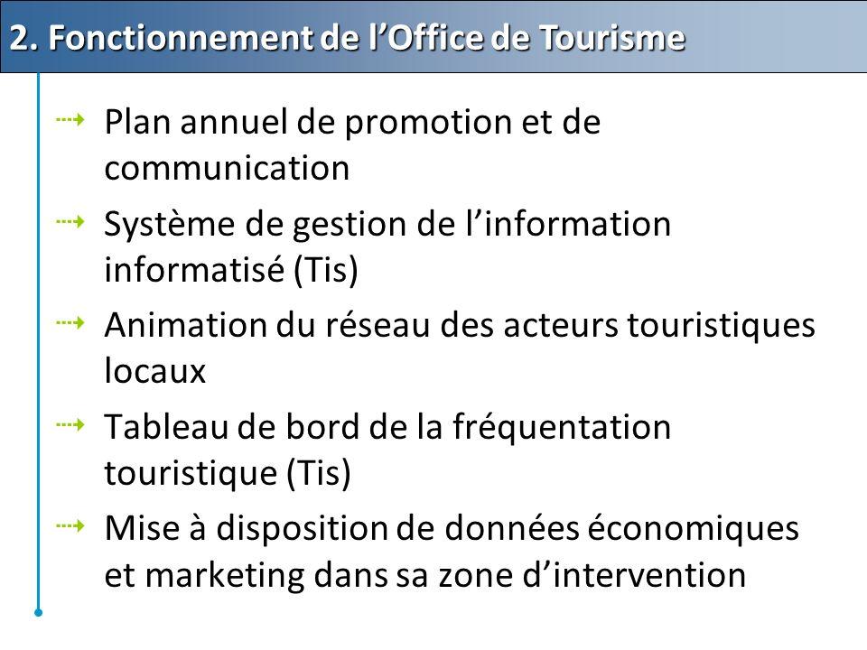 Plan annuel de promotion et de communication Système de gestion de linformation informatisé (Tis) Animation du réseau des acteurs touristiques locaux Tableau de bord de la fréquentation touristique (Tis) Mise à disposition de données économiques et marketing dans sa zone dintervention 2.