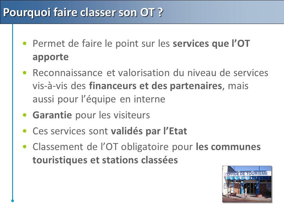 Démarche de développement durable Actions internes (gestes éco-citoyens) Mise en œuvre dactions de sensibilisation auprès des touristes et des acteurs touristiques locaux (I et II) 2.
