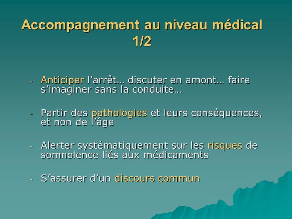 Accompagnement au niveau médical 2/2 - Développer les bilans cognitifs et les annonces diagnostiques - Lors de larrêt, accompagner le deuil :.