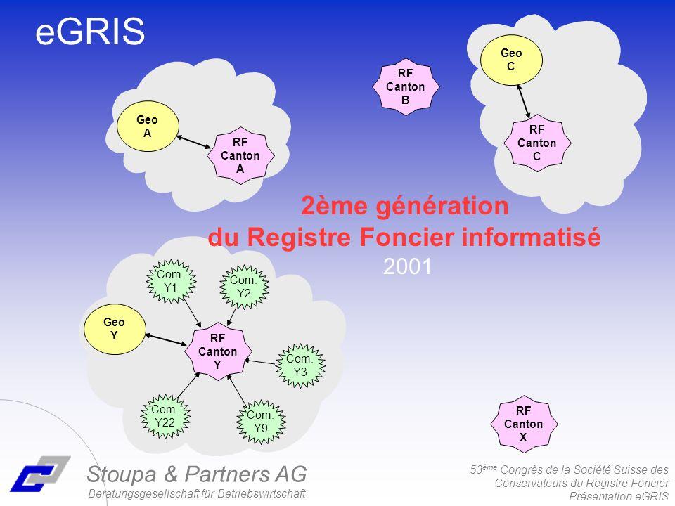 53 ème Congrès de la Société Suisse des Conservateurs du Registre Foncier Présentation eGRIS Stoupa & Partners AG Beratungsgesellschaft für Betriebswirtschaft eGRIS Com.