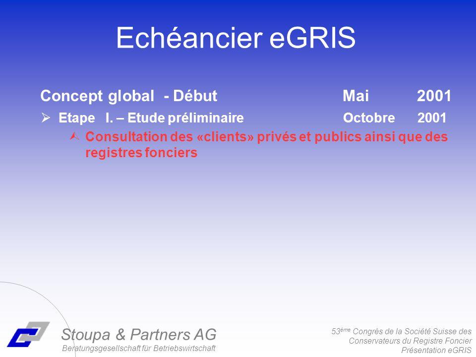 53 ème Congrès de la Société Suisse des Conservateurs du Registre Foncier Présentation eGRIS Stoupa & Partners AG Beratungsgesellschaft für Betriebswirtschaft Echéancier eGRIS Etape I.