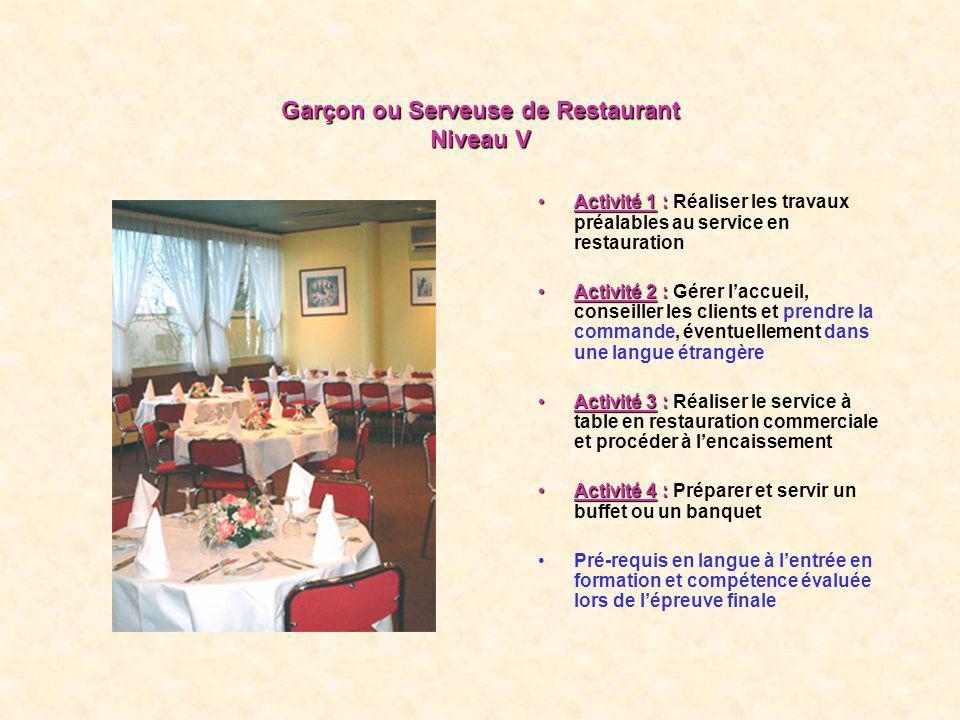 Garçon ou Serveuse de Restaurant Niveau V Activité 1 :Activité 1 : Réaliser les travaux préalables au service en restauration Activité 2 :Activité 2 :