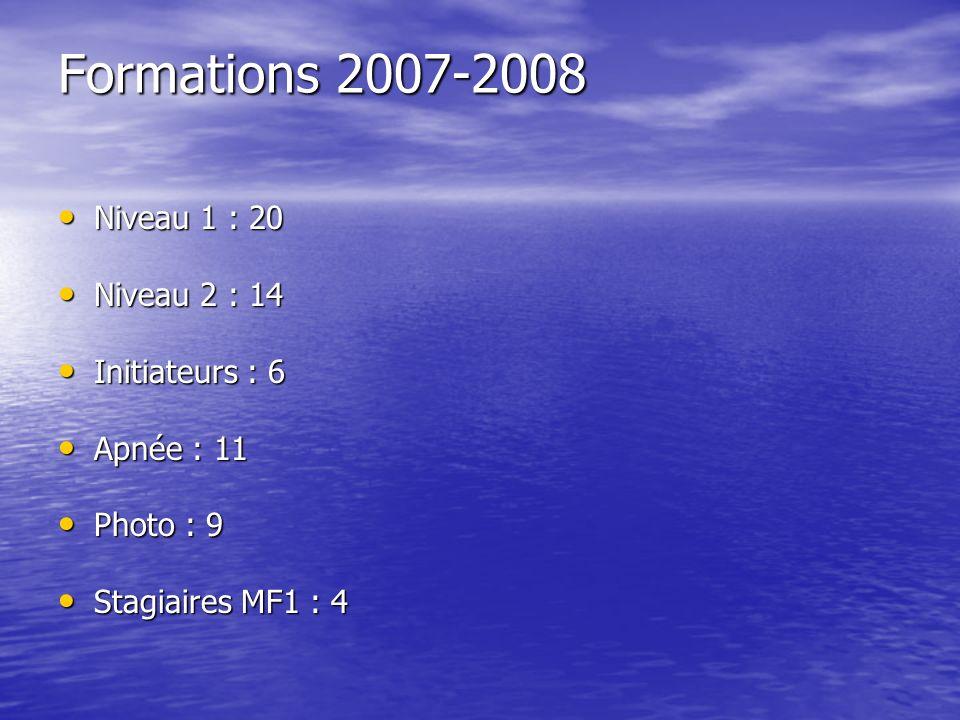 Formations 2007-2008 Niveau 1 : 20 Niveau 1 : 20 Niveau 2 : 14 Niveau 2 : 14 Initiateurs : 6 Initiateurs : 6 Apnée : 11 Apnée : 11 Photo : 9 Photo : 9 Stagiaires MF1 : 4 Stagiaires MF1 : 4