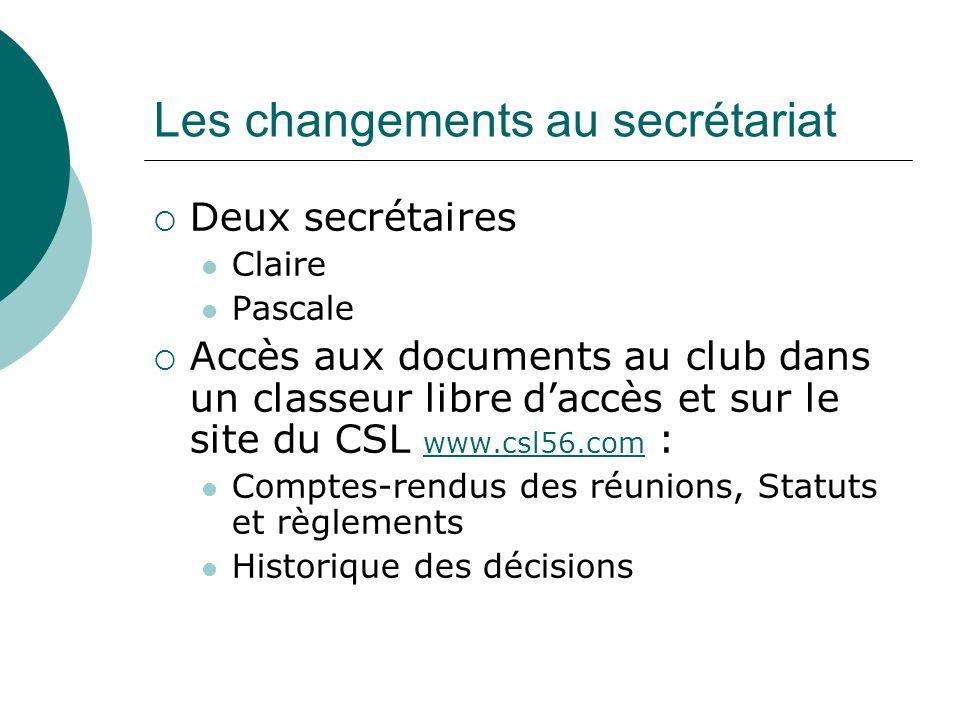 Les changements au secrétariat Deux secrétaires Claire Pascale Accès aux documents au club dans un classeur libre daccès et sur le site du CSL www.csl