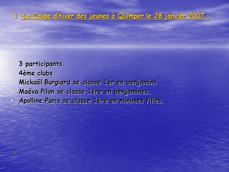 49 1 –La Coupe dhiver des jeunes à Quimper le 28 janvier 2007 : 3 participants. 3 participants. 4ème clubs 4ème clubs Mickaël Burgiard se classe 1er e