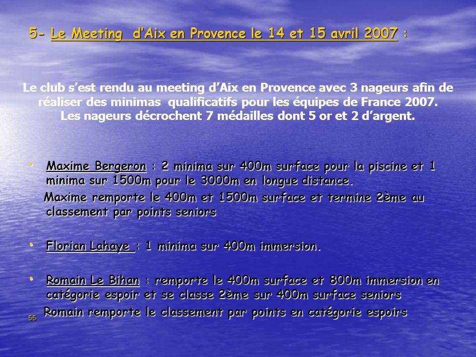 55 5- Le Meeting dAix en Provence le 14 et 15 avril 2007 : Maxime Bergeron : 2 minima sur 400m surface pour la piscine et 1 minima sur 1500m pour le 3